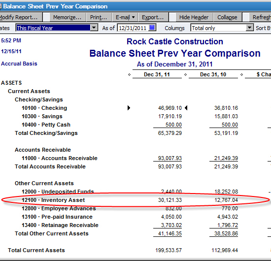 figure 2 the balance sheet prev year comparison can provide beginning and ending inventory balances