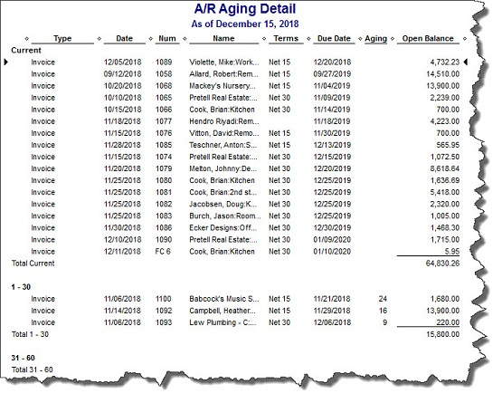 QuickBooks Reports You Should Run Regularly Chiampou Travis - Quickbooks invoice report by date